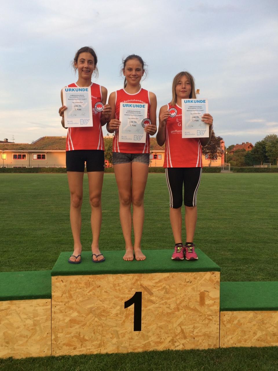Bezirksmeisterschaft DJMM und Einzel-Kreismeisterschaften